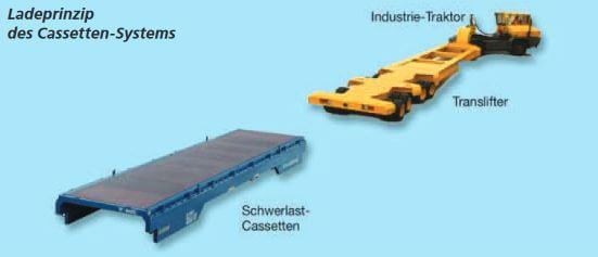 ESR Transportsystem